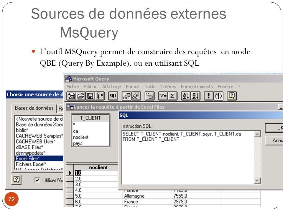 Sources de données externes MsQuery