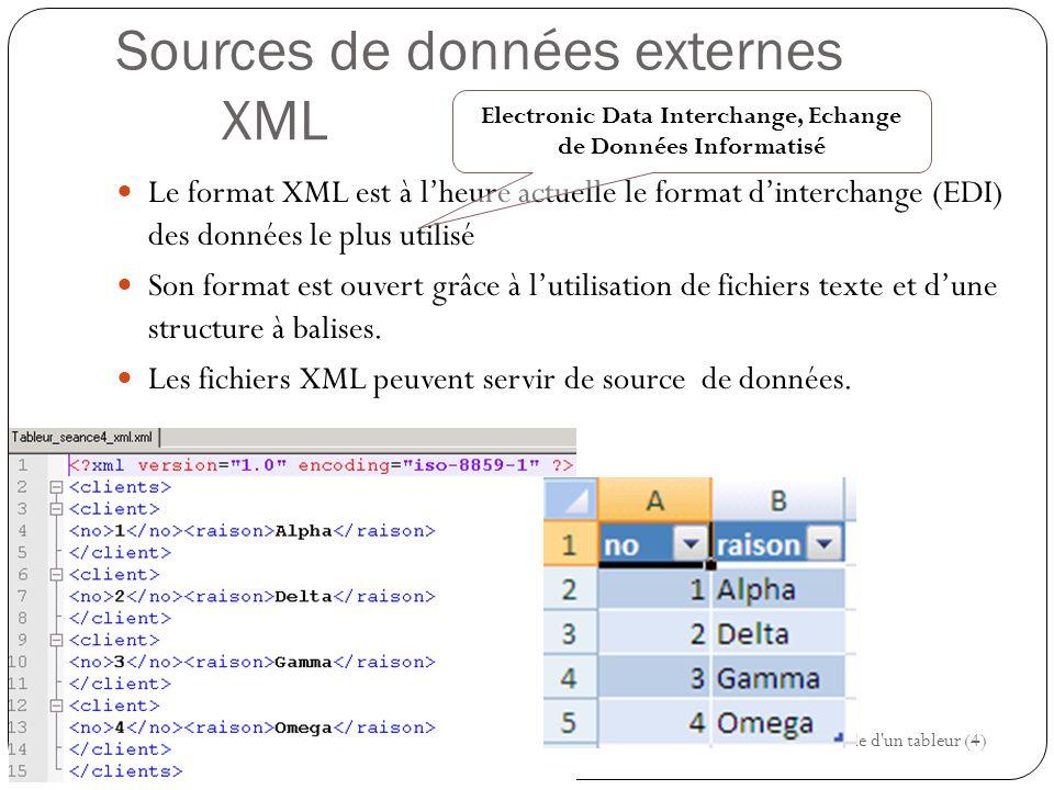 Sources de données externes XML
