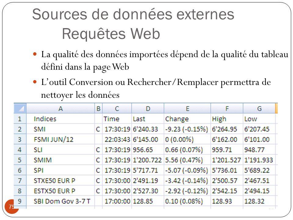 Sources de données externes Requêtes Web