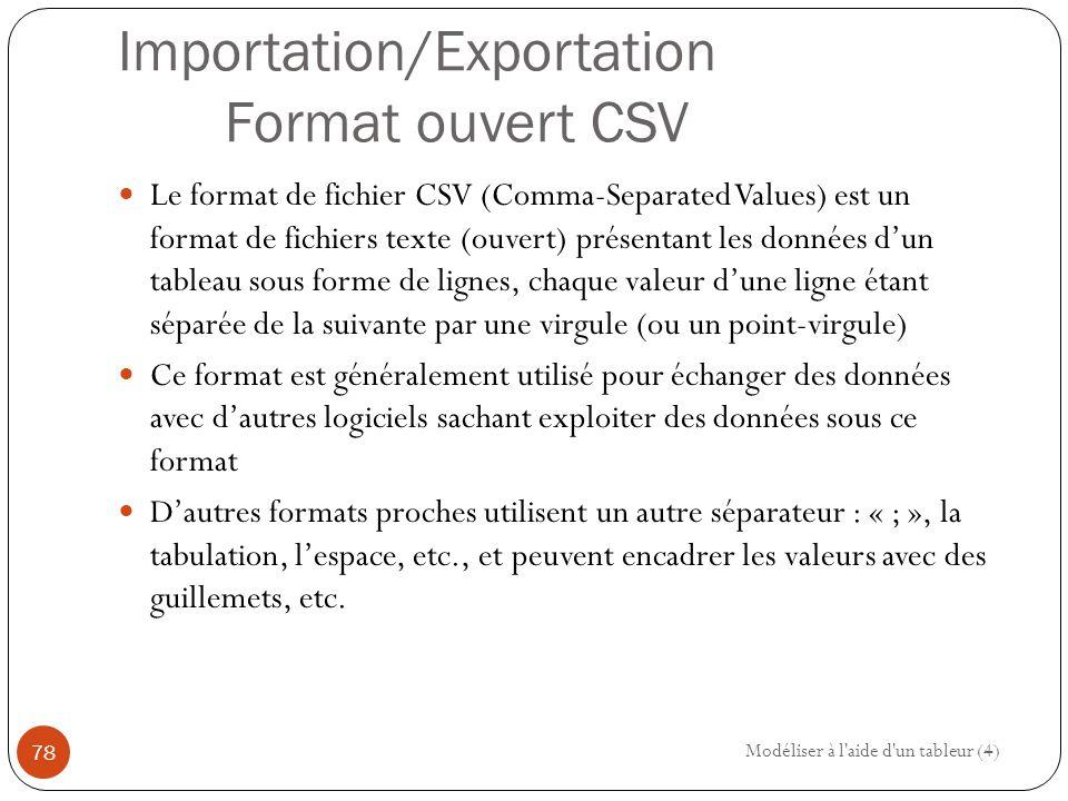 Importation/Exportation Format ouvert CSV