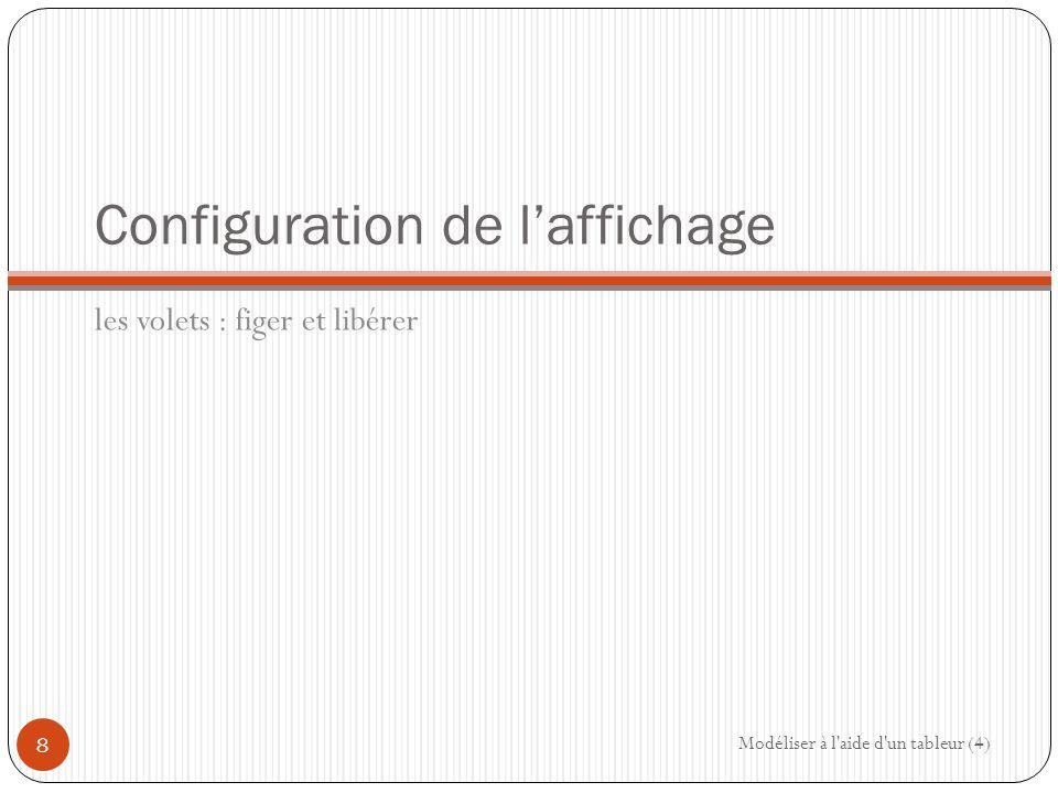 Configuration de l'affichage