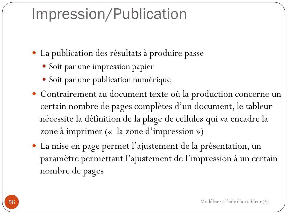 Impression/Publication