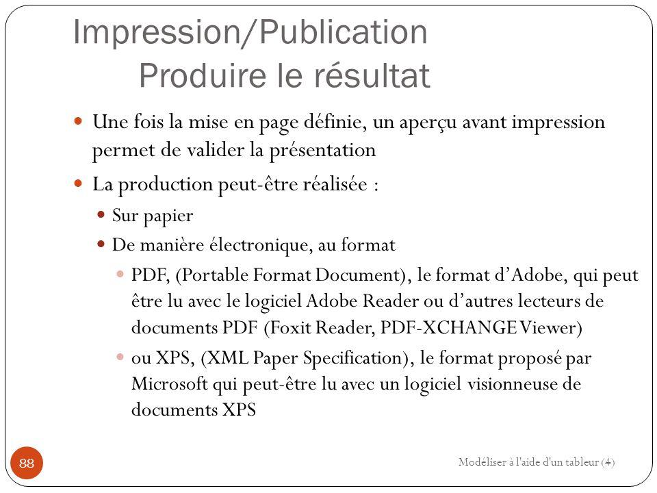 Impression/Publication Produire le résultat