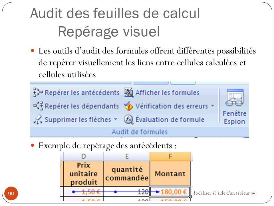 Audit des feuilles de calcul Repérage visuel