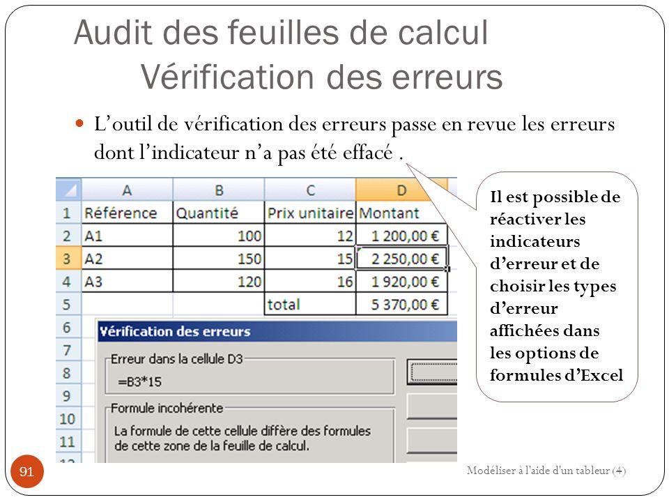 Audit des feuilles de calcul Vérification des erreurs