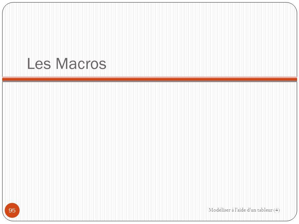 Les Macros Modéliser à l aide d un tableur (4)