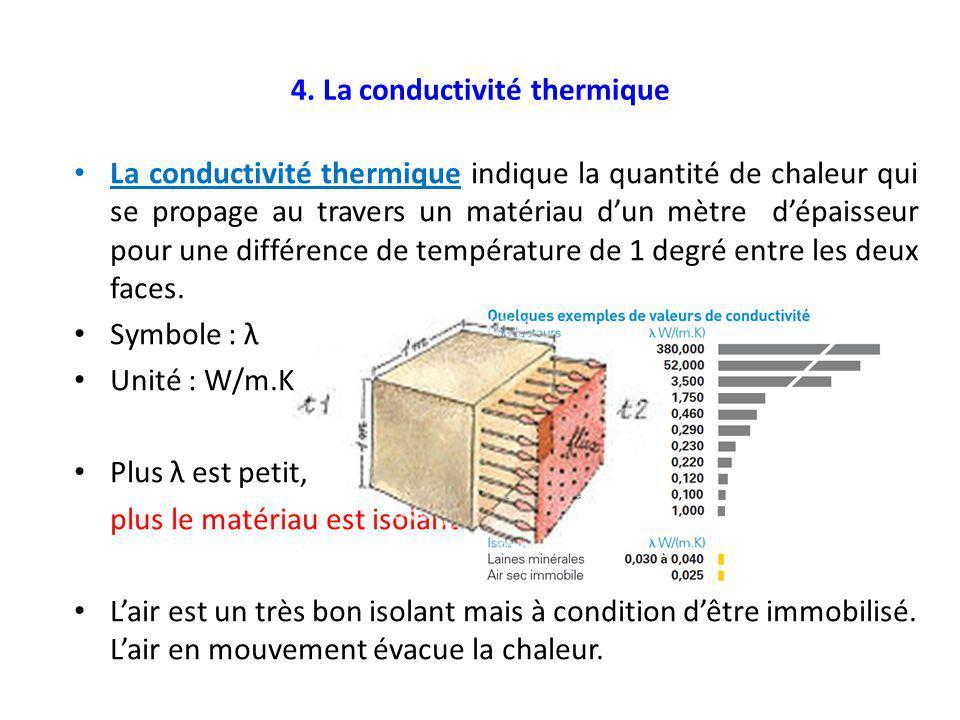 les principes de la thermique ppt video online t l charger. Black Bedroom Furniture Sets. Home Design Ideas