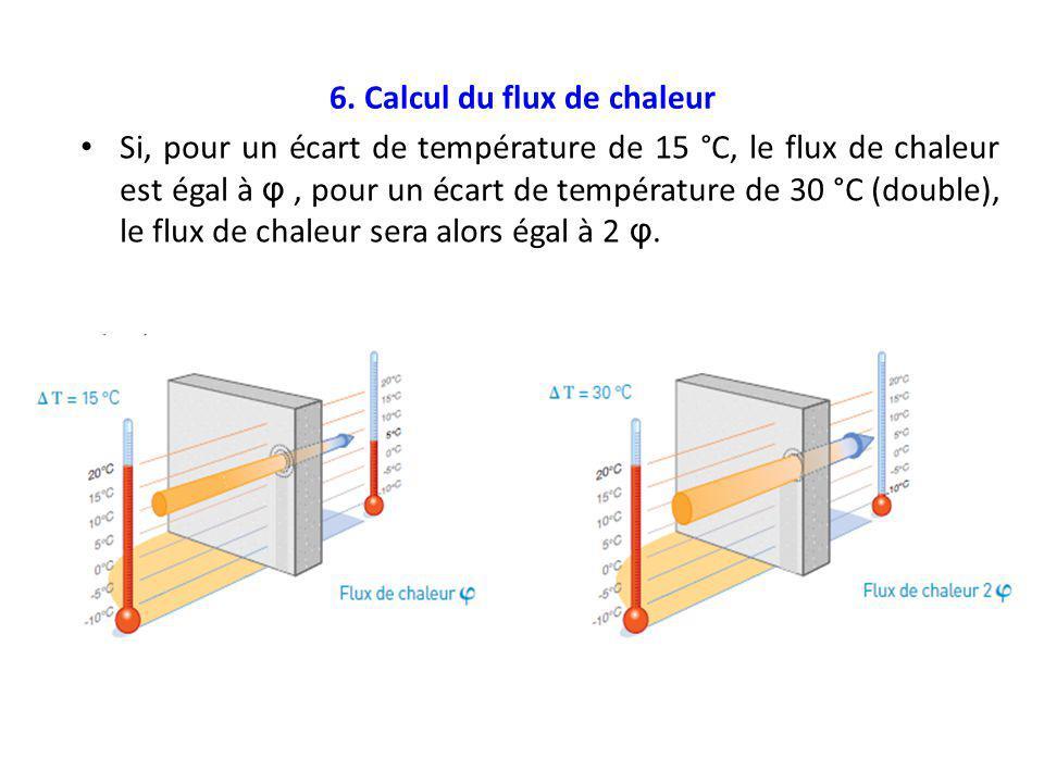 6. Calcul du flux de chaleur