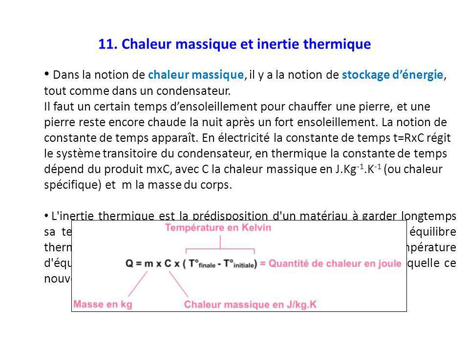 11. Chaleur massique et inertie thermique