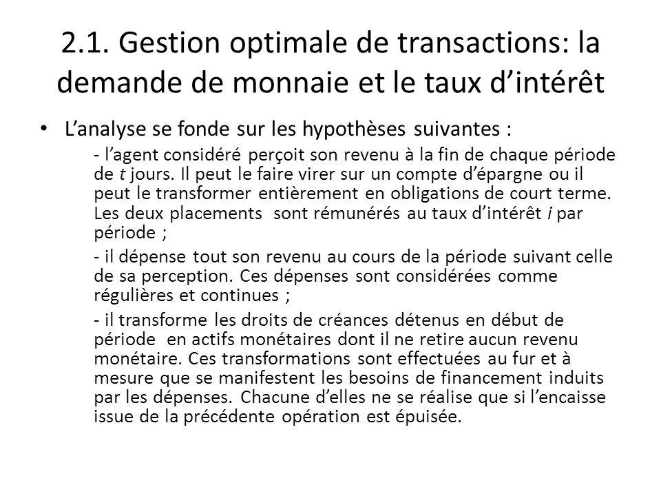 2.1. Gestion optimale de transactions: la demande de monnaie et le taux d'intérêt