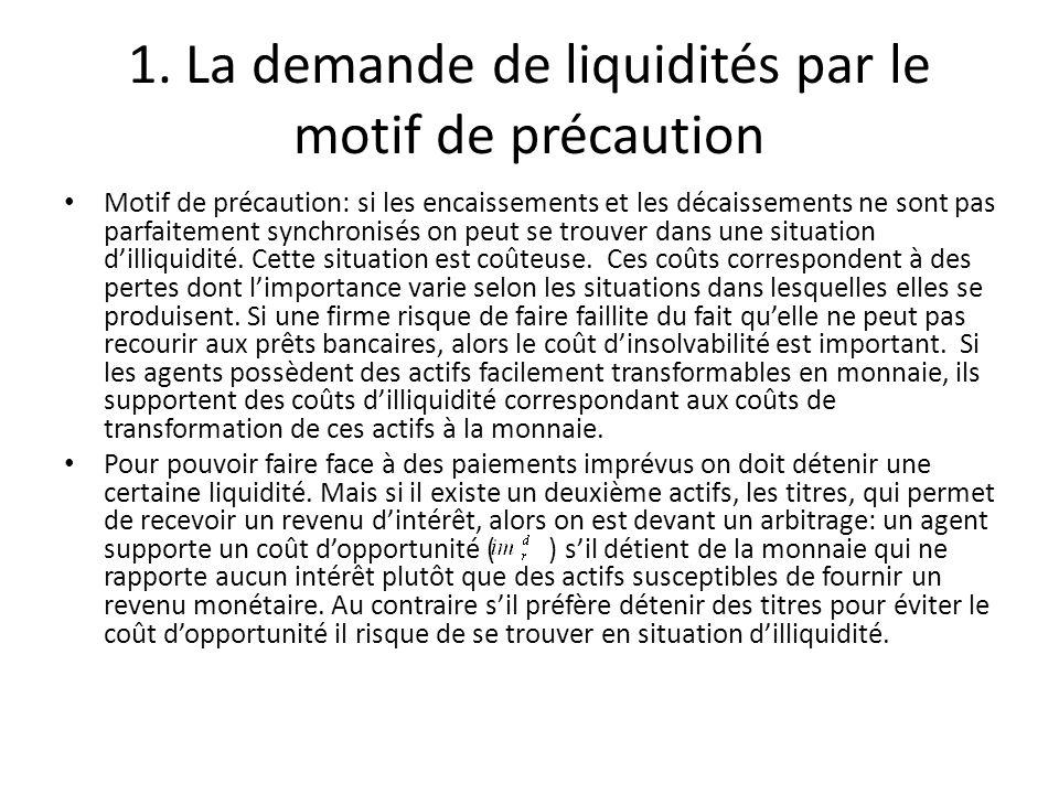 1. La demande de liquidités par le motif de précaution