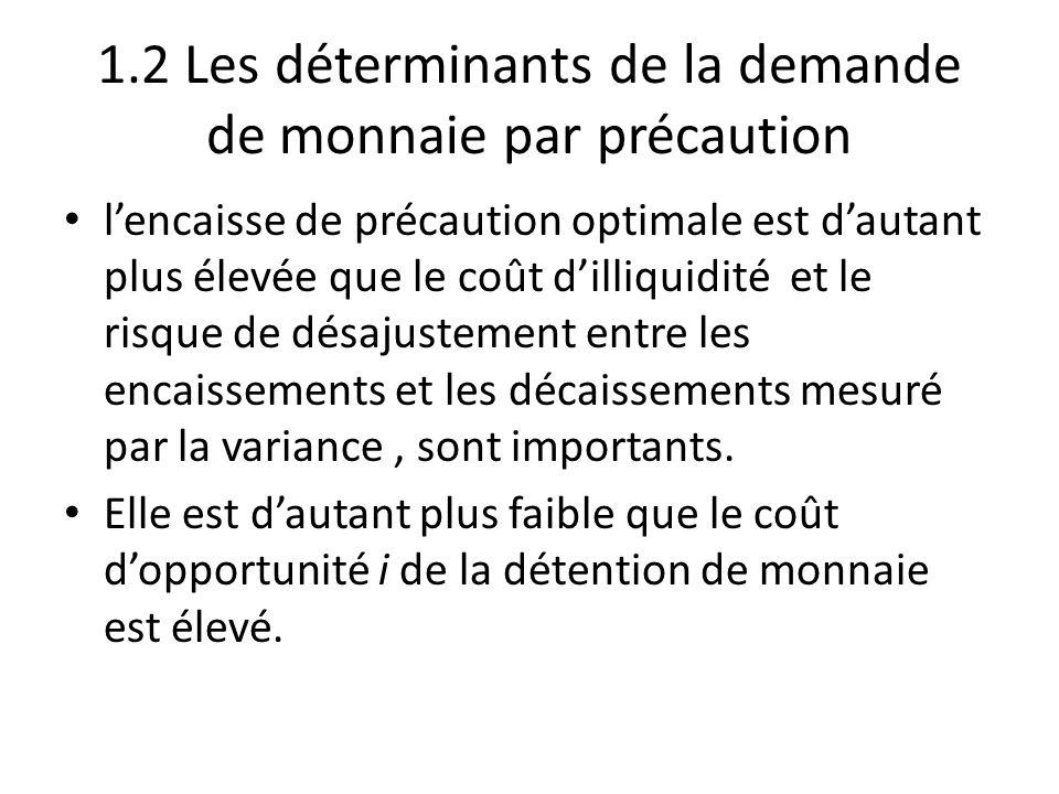 1.2 Les déterminants de la demande de monnaie par précaution