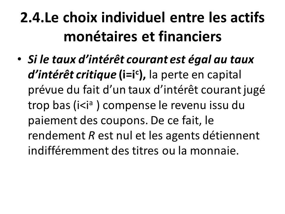 2.4.Le choix individuel entre les actifs monétaires et financiers