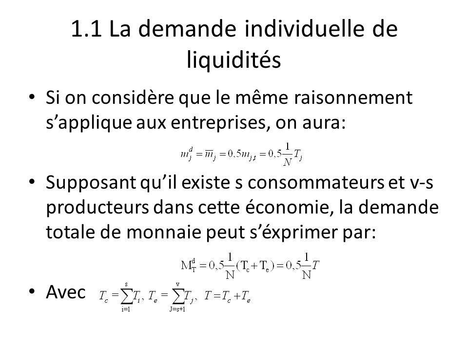 1.1 La demande individuelle de liquidités