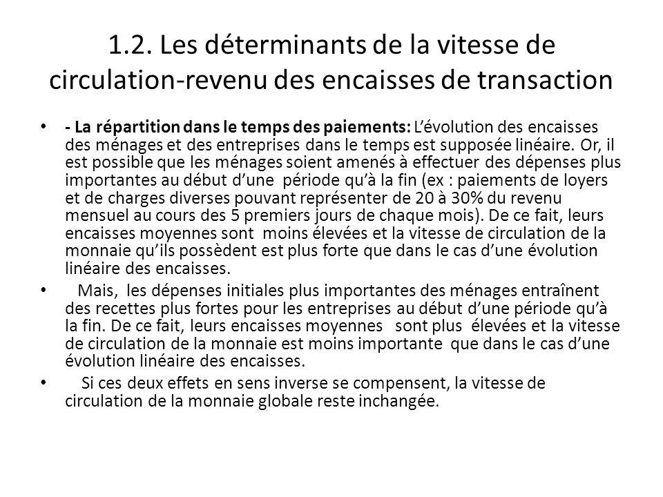 1.2. Les déterminants de la vitesse de circulation-revenu des encaisses de transaction