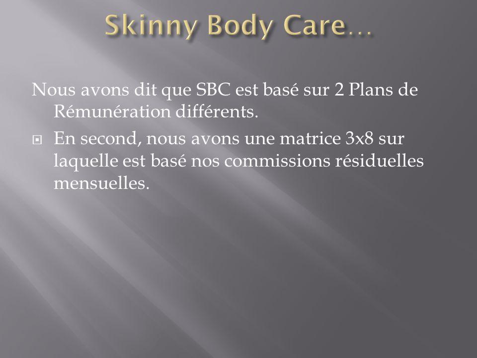 Skinny Body Care… Nous avons dit que SBC est basé sur 2 Plans de Rémunération différents.