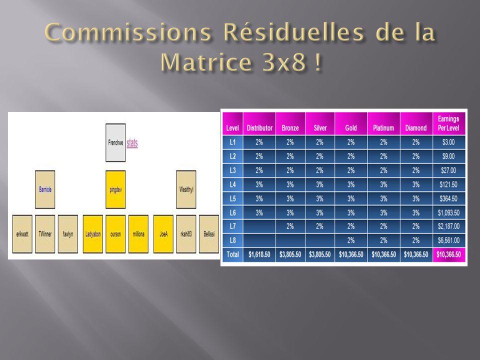 Commissions Résiduelles de la Matrice 3x8 !