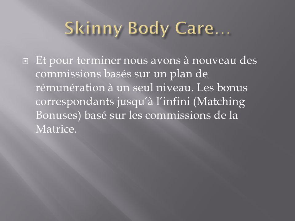Skinny Body Care…