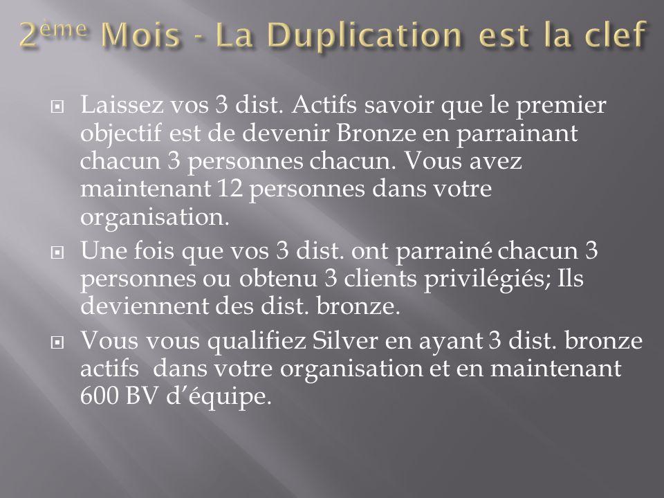2ème Mois - La Duplication est la clef