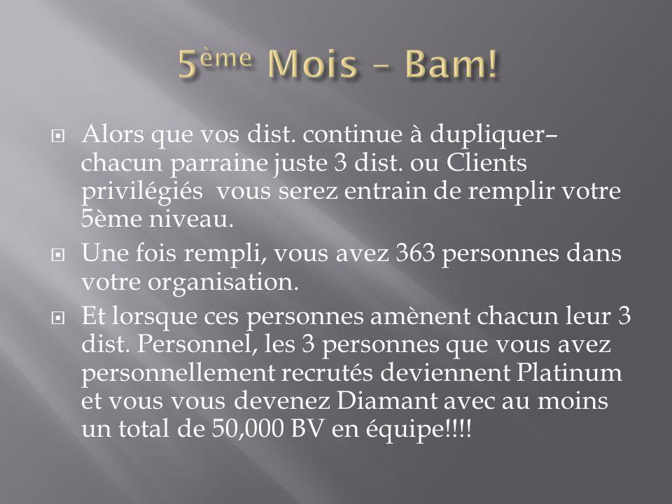 5ème Mois – Bam!