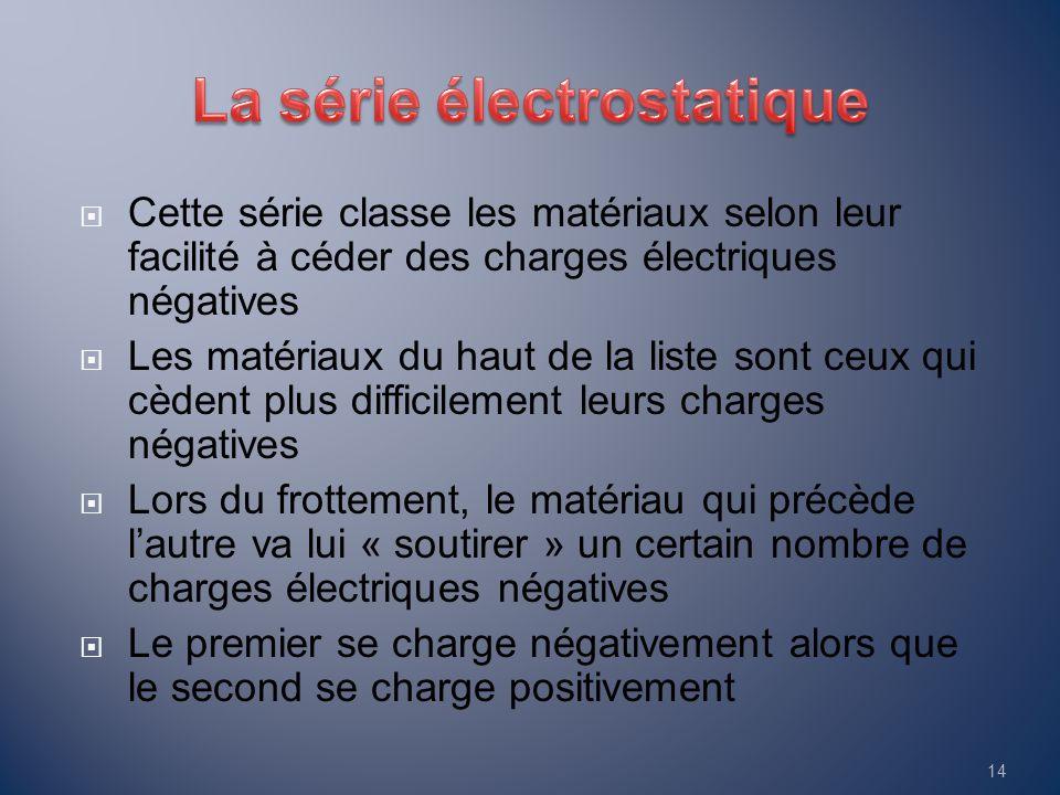 La série électrostatique