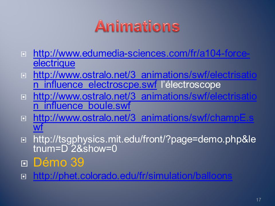 Animations http://www.edumedia-sciences.com/fr/a104-force-electrique.