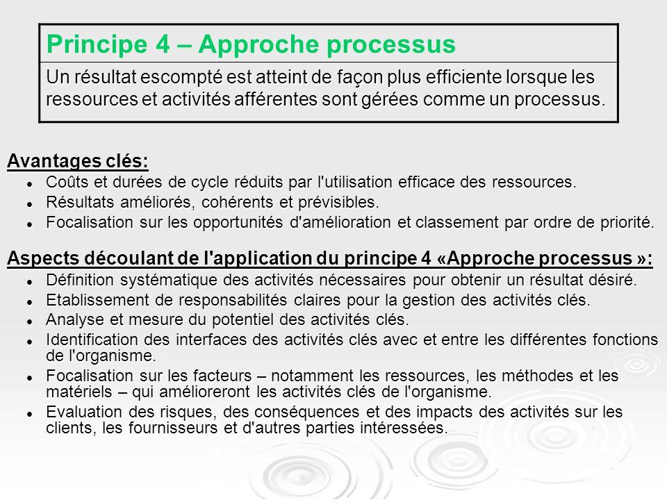 Principe 4 – Approche processus