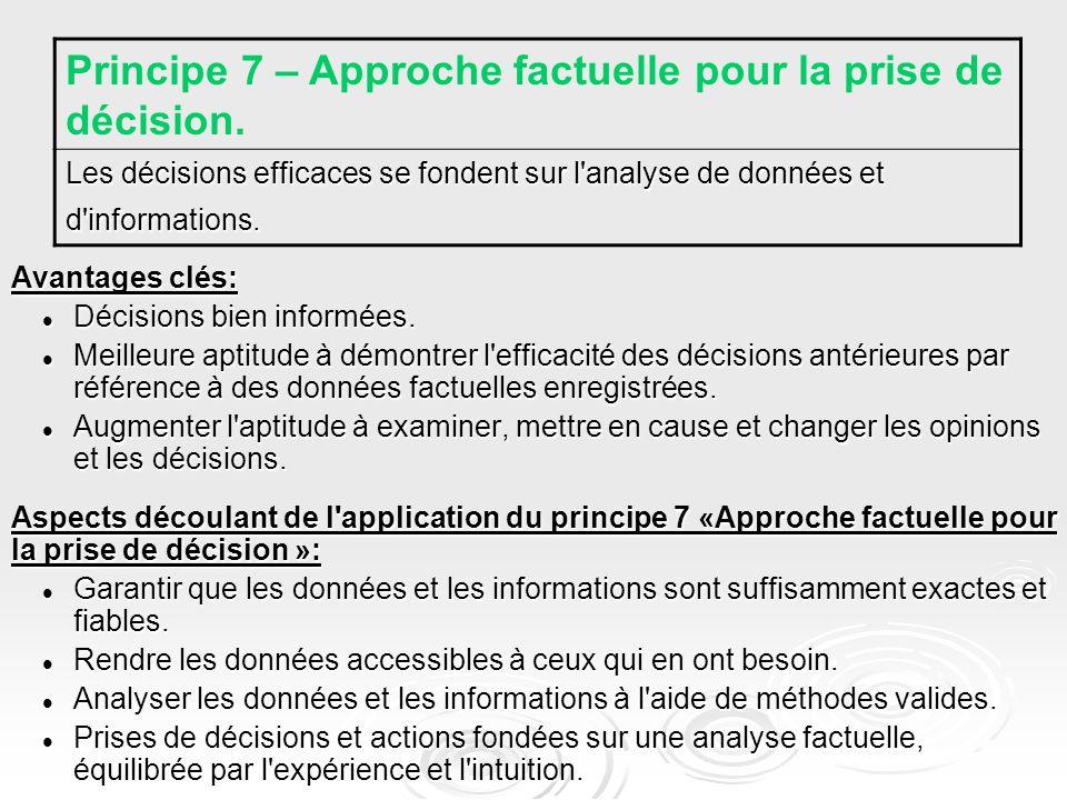 Principe 7 – Approche factuelle pour la prise de décision.
