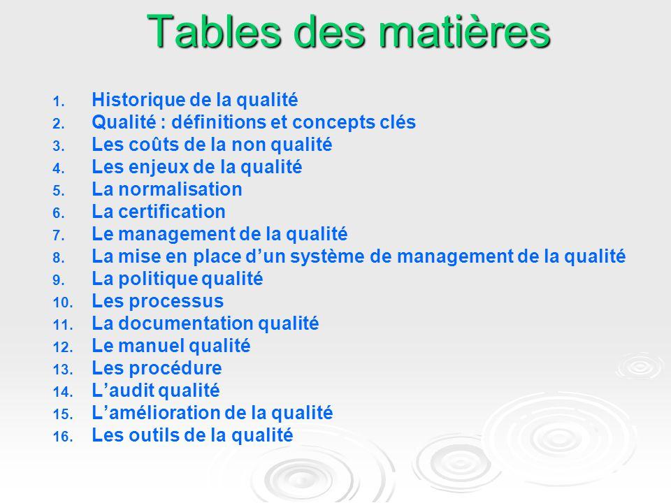 Tables des matières Historique de la qualité