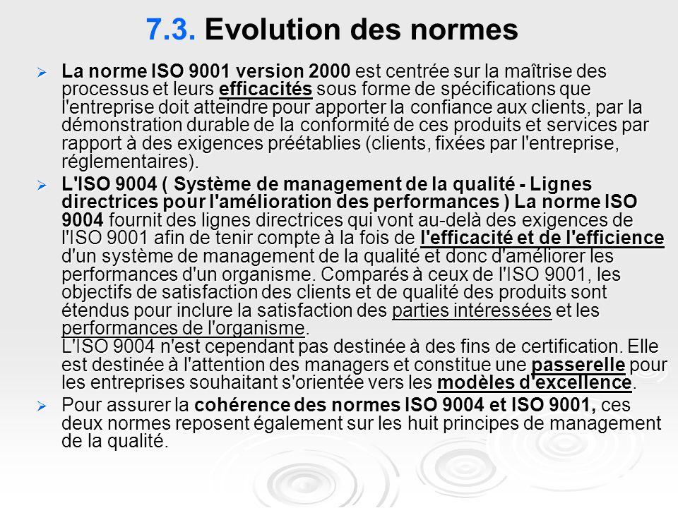 7.3. Evolution des normes