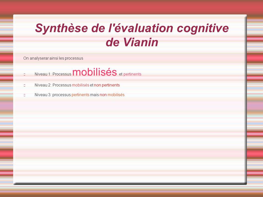 Synthèse de l évaluation cognitive de Vianin