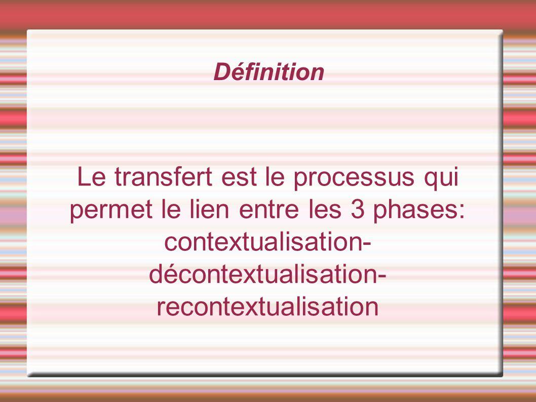 Définition Le transfert est le processus qui permet le lien entre les 3 phases: contextualisation- décontextualisation- recontextualisation.
