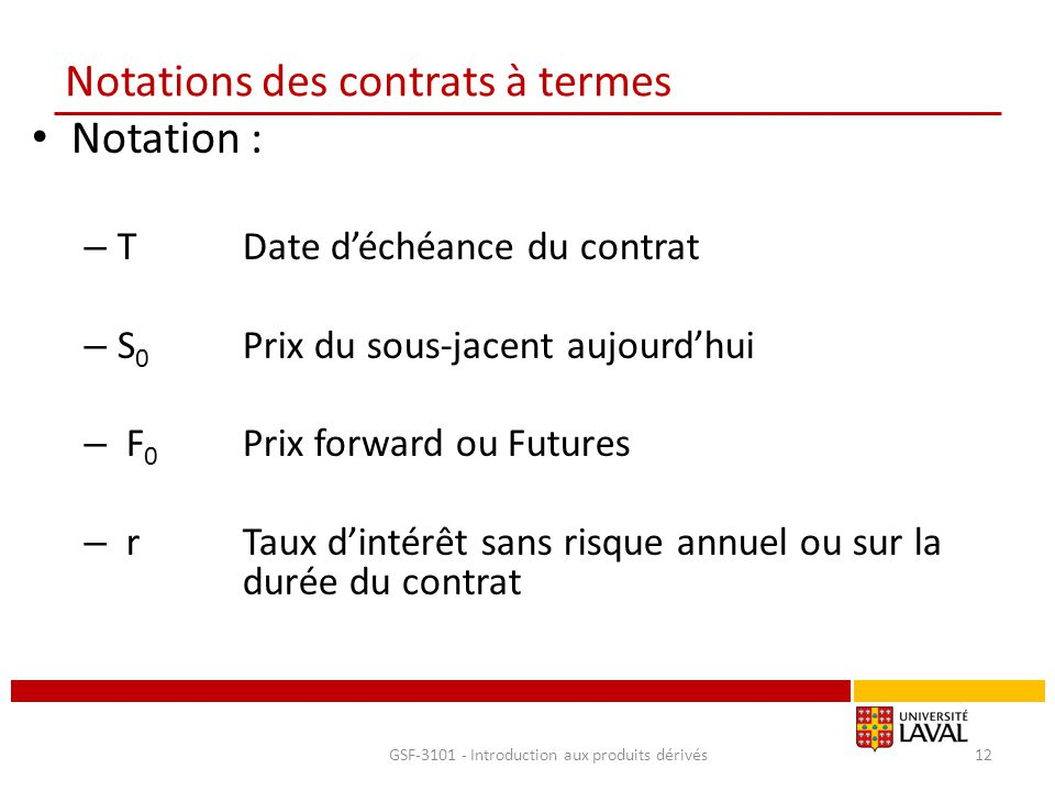 Notations des contrats à termes