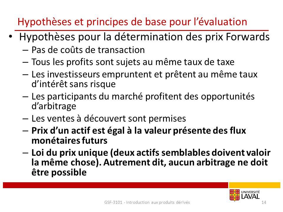 Hypothèses et principes de base pour l'évaluation