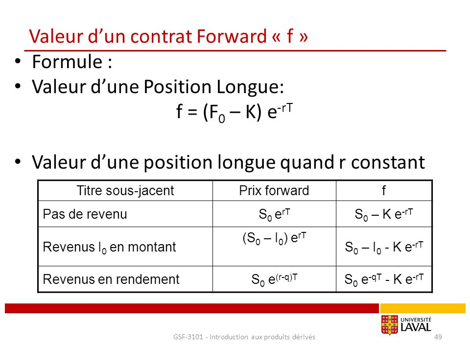 Valeur d'un contrat Forward « f »