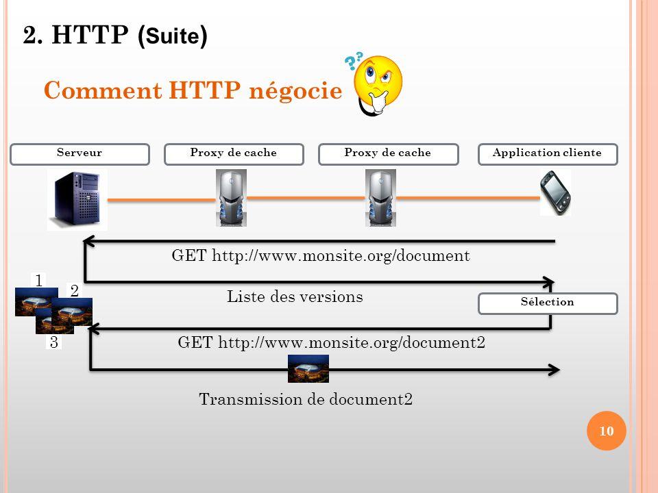 2. HTTP (Suite) Comment HTTP négocie