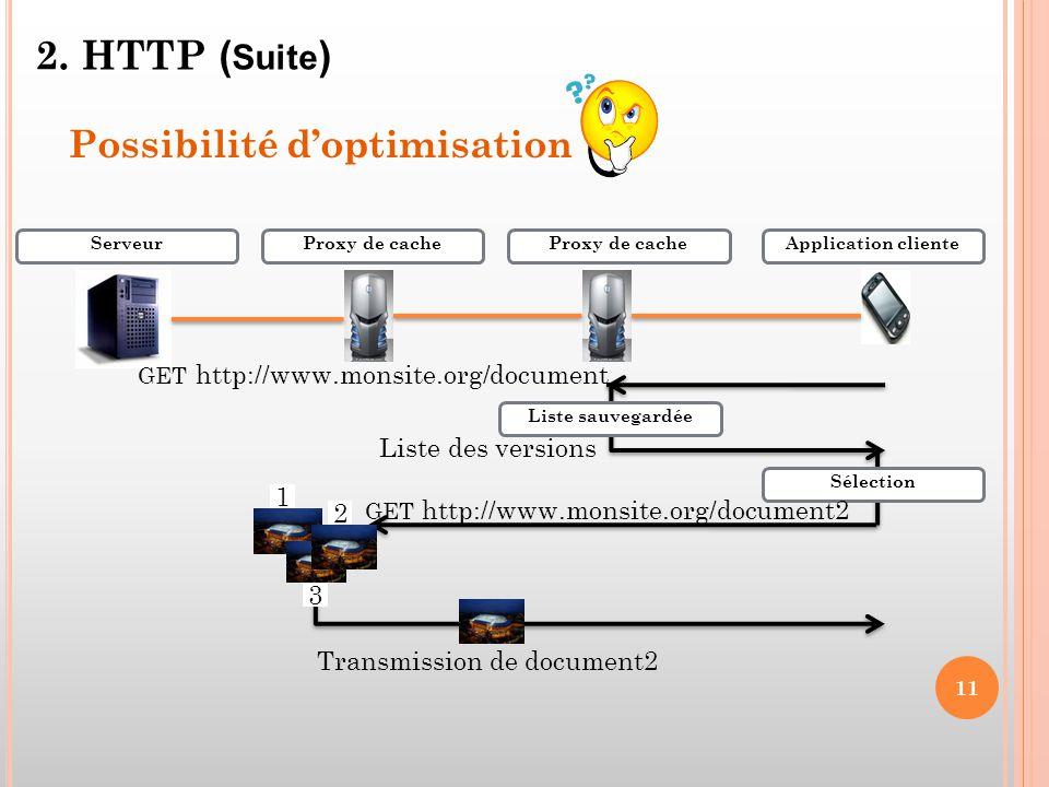 2. HTTP (Suite) Possibilité d'optimisation Liste des versions 1 2 3
