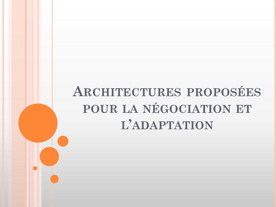 Architectures proposées pour la négociation et l'adaptation