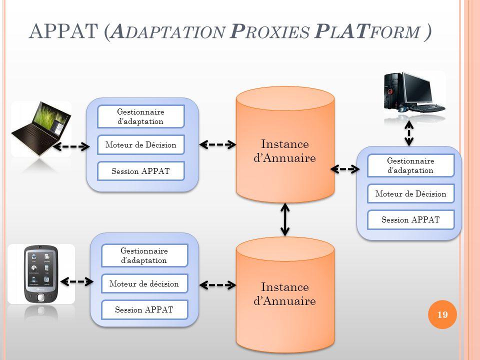 APPAT (Adaptation Proxies PlATform )