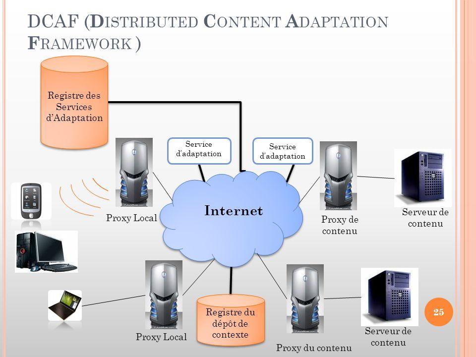 DCAF (Distributed Content Adaptation Framework )