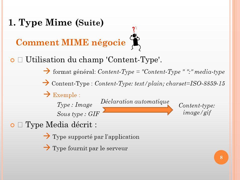 1. Type Mime (Suite) Comment MIME négocie