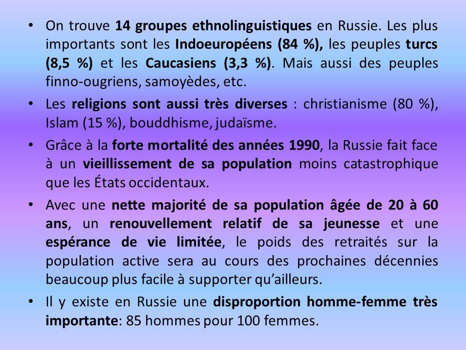 On trouve 14 groupes ethnolinguistiques en Russie