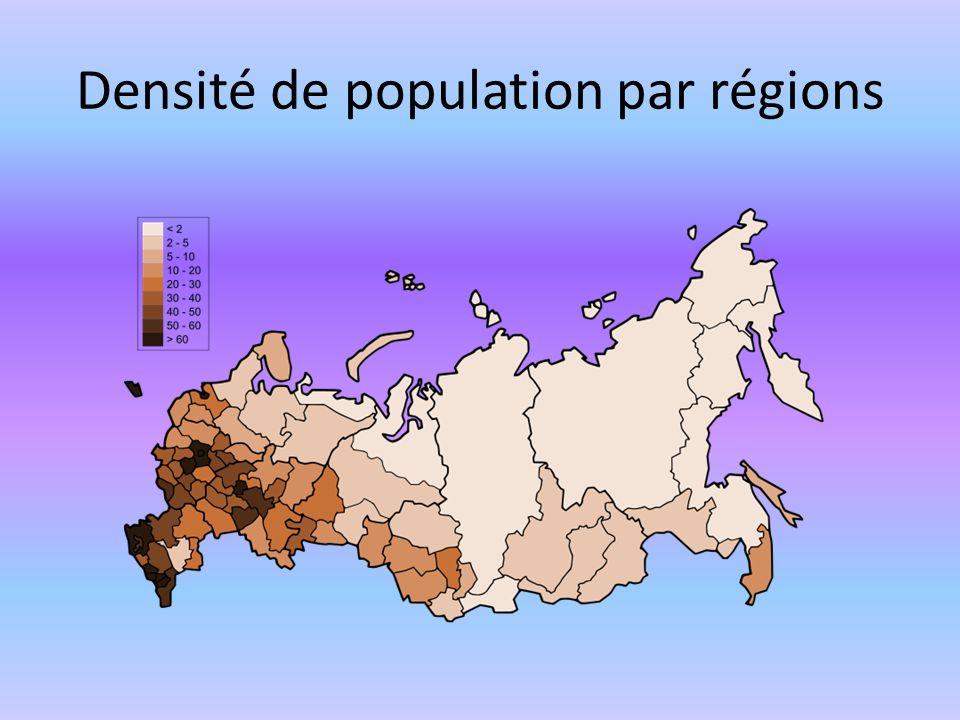 Densité de population par régions