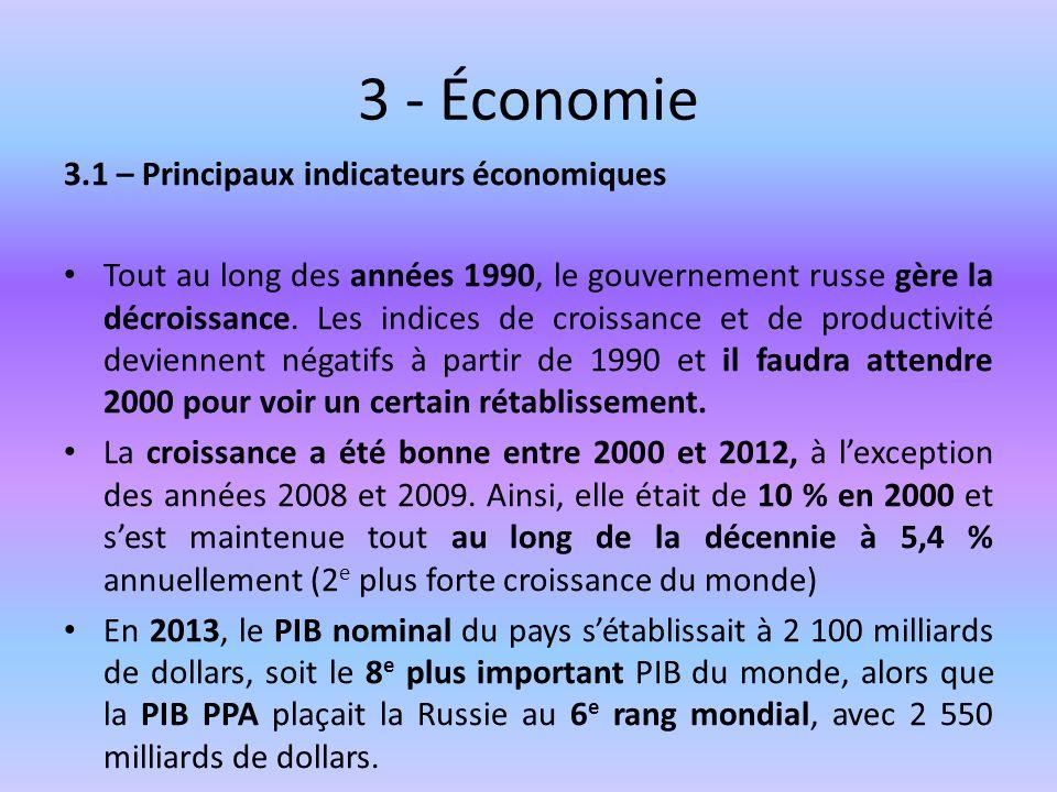 3 - Économie 3.1 – Principaux indicateurs économiques