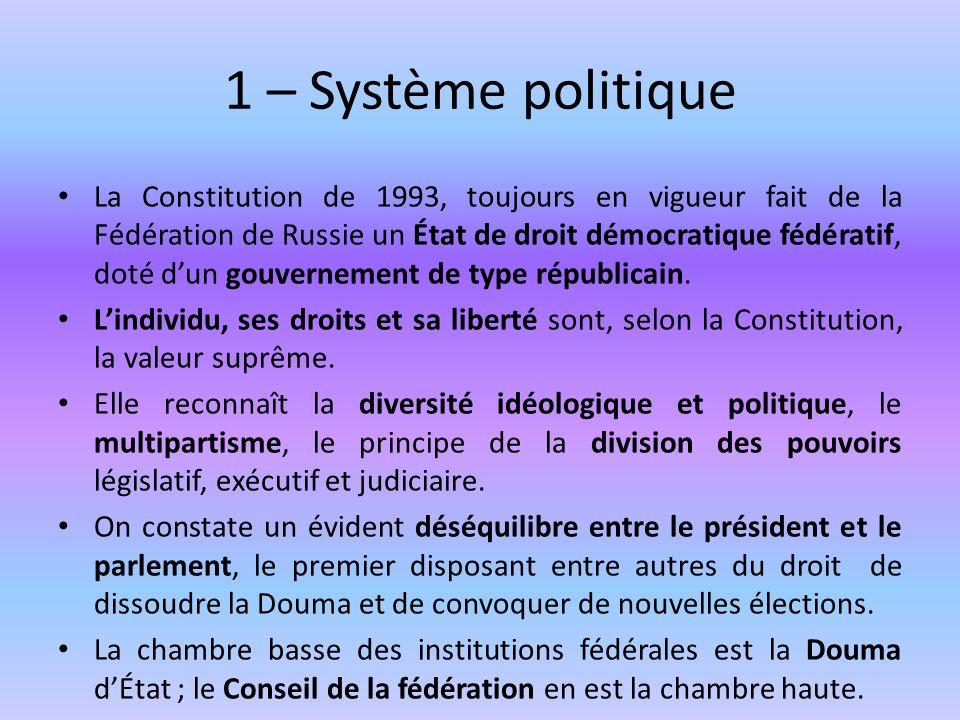 1 – Système politique