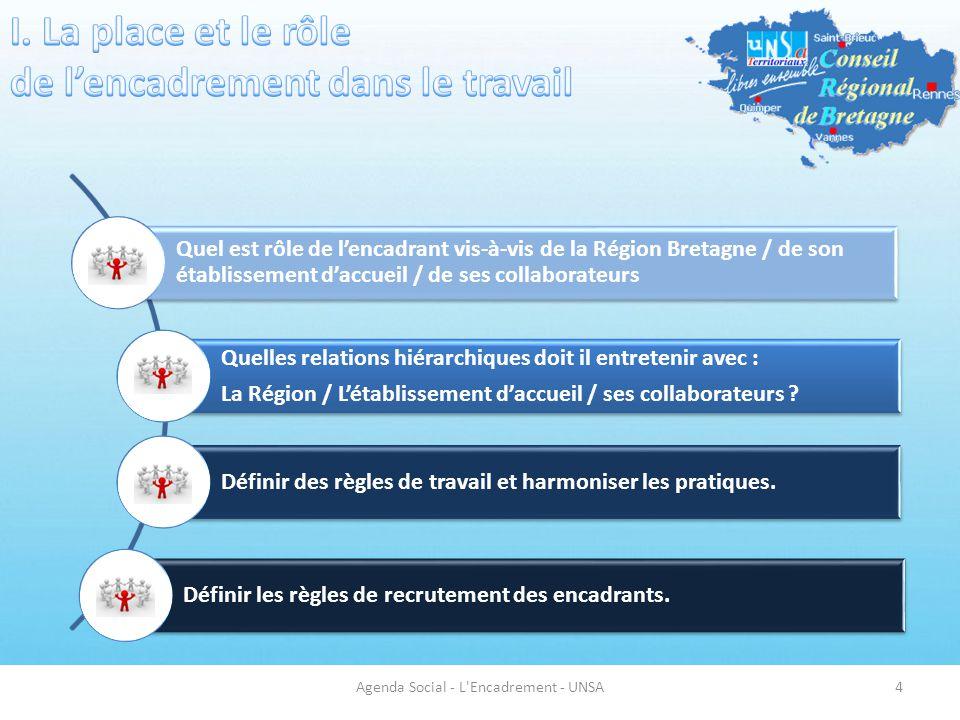 Agenda Social - L Encadrement - UNSA