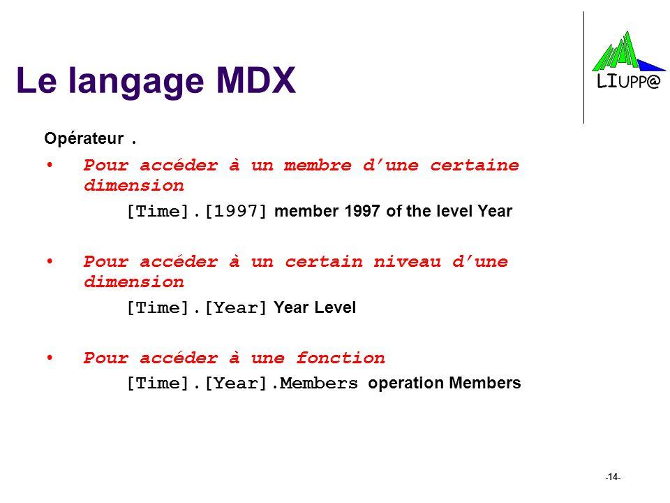 Le langage MDX Pour accéder à un membre d'une certaine dimension