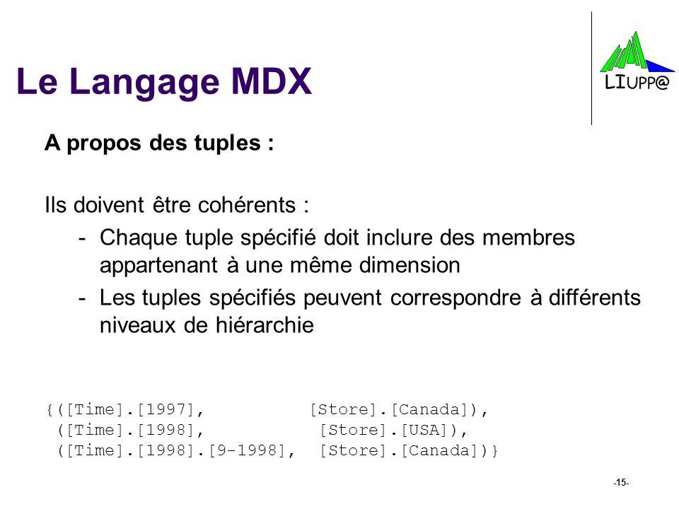 Le Langage MDX A propos des tuples : Ils doivent être cohérents :