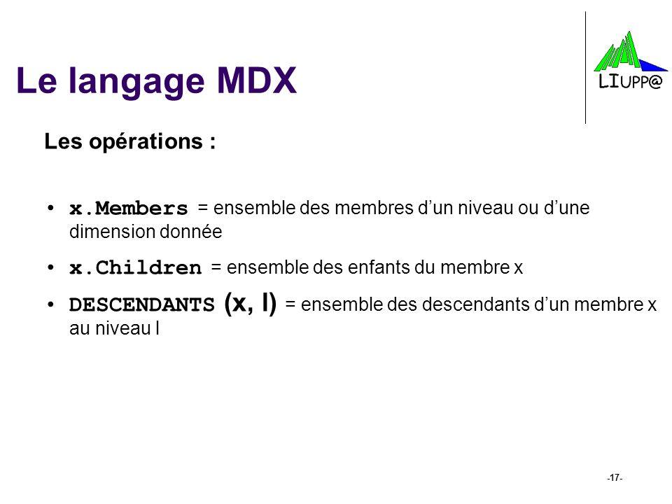 Le langage MDX Les opérations :