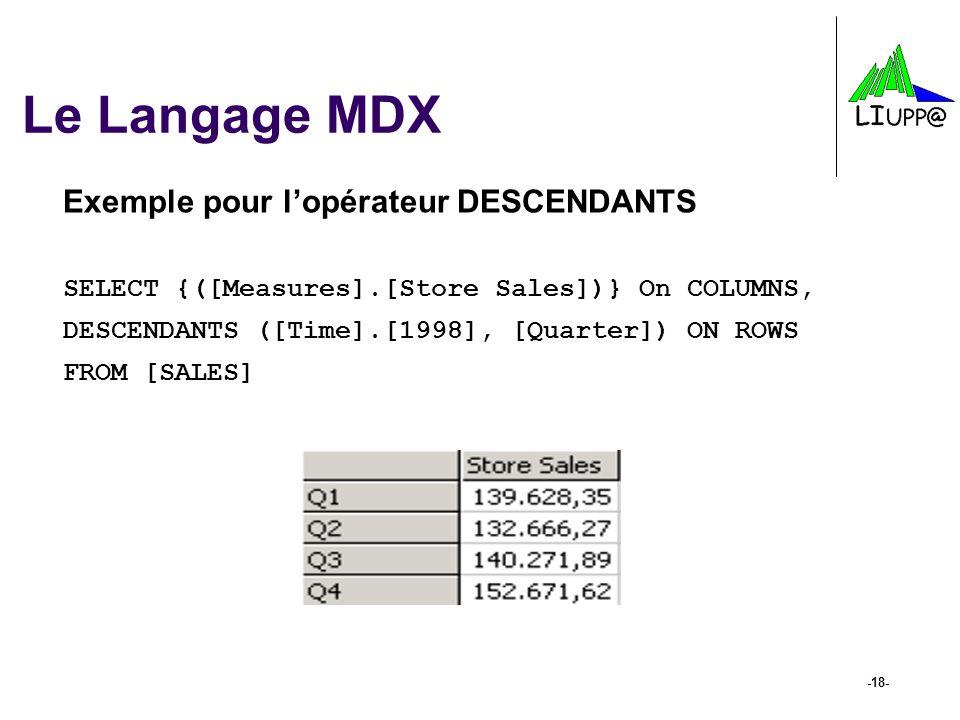 Le Langage MDX Exemple pour l'opérateur DESCENDANTS